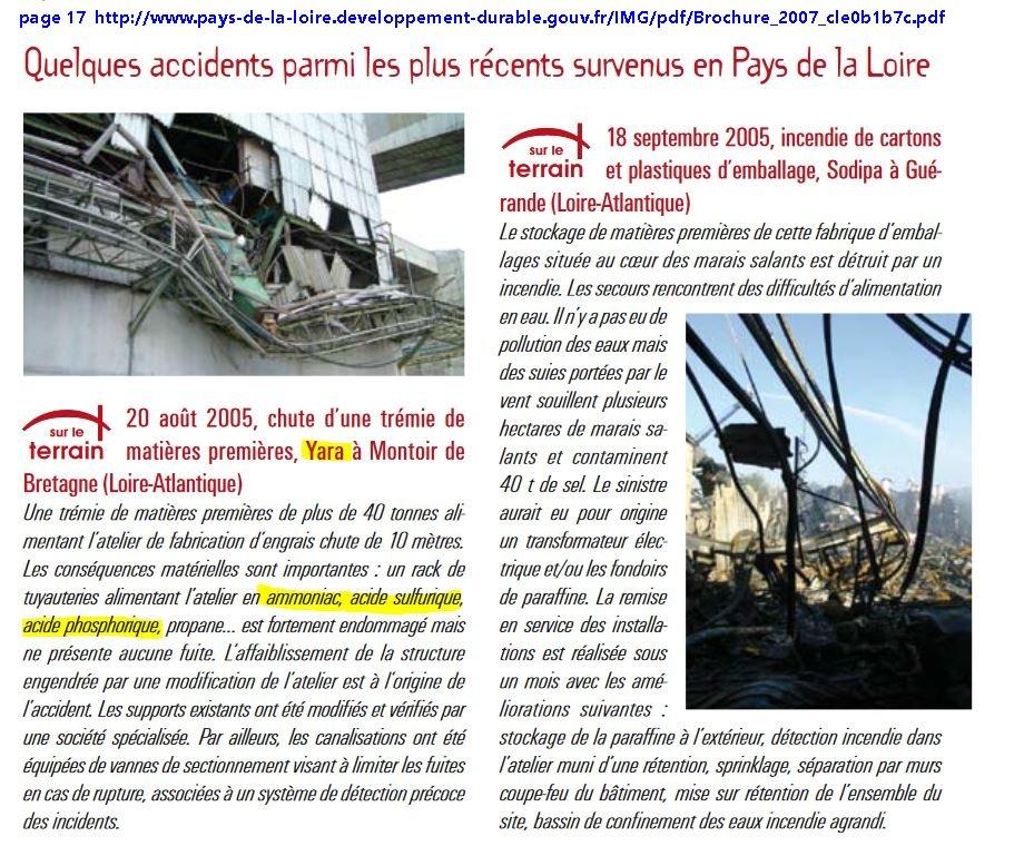 Accident YARA 2005